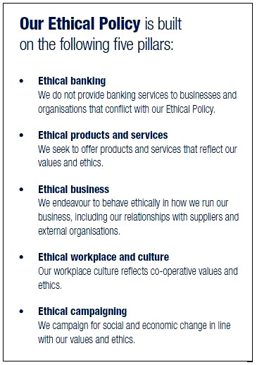 co-op ethical policy notice